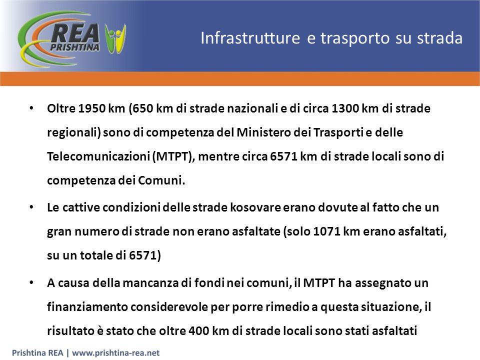 Infrastrutture e trasporto su strada Oltre 1950 km (650 km di strade nazionali e di circa 1300 km di strade regionali) sono di competenza del Ministero dei Trasporti e delle Telecomunicazioni (MTPT), mentre circa 6571 km di strade locali sono di competenza dei Comuni.