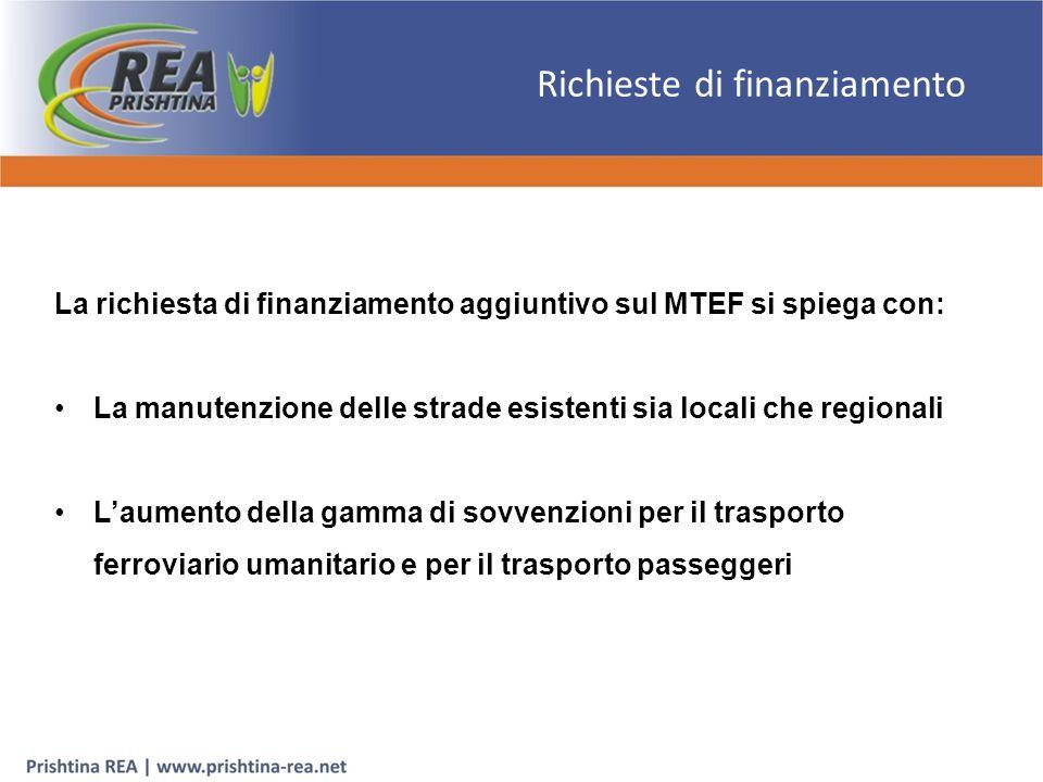 Richieste di finanziamento La richiesta di finanziamento aggiuntivo sul MTEF si spiega con: La manutenzione delle strade esistenti sia locali che regionali L'aumento della gamma di sovvenzioni per il trasporto ferroviario umanitario e per il trasporto passeggeri