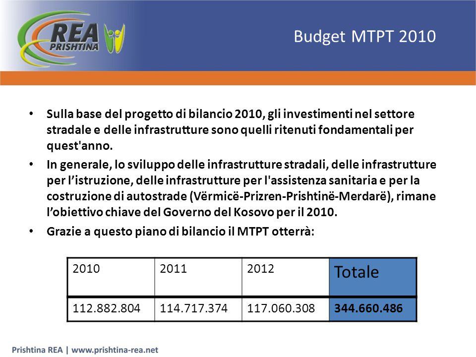 Budget MTPT 2010 Sulla base del progetto di bilancio 2010, gli investimenti nel settore stradale e delle infrastrutture sono quelli ritenuti fondamentali per quest anno.