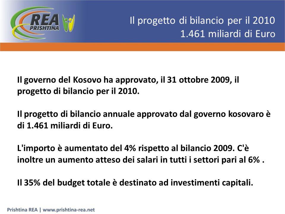 Il governo del Kosovo ha approvato, il 31 ottobre 2009, il progetto di bilancio per il 2010.
