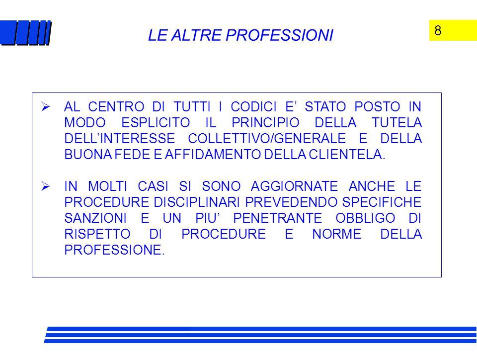 8 LE ALTRE PROFESSIONI  AL CENTRO DI TUTTI I CODICI E' STATO POSTO IN MODO ESPLICITO IL PRINCIPIO DELLA TUTELA DELL'INTERESSE COLLETTIVO/GENERALE E DELLA BUONA FEDE E AFFIDAMENTO DELLA CLIENTELA.