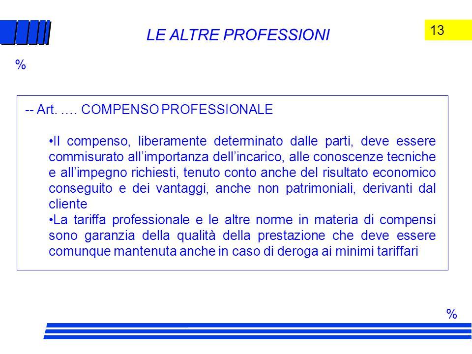 13 LE ALTRE PROFESSIONI -- Art. ….