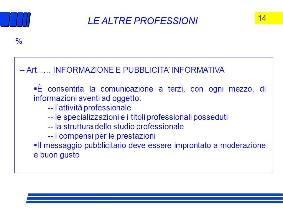 14 LE ALTRE PROFESSIONI -- Art. ….