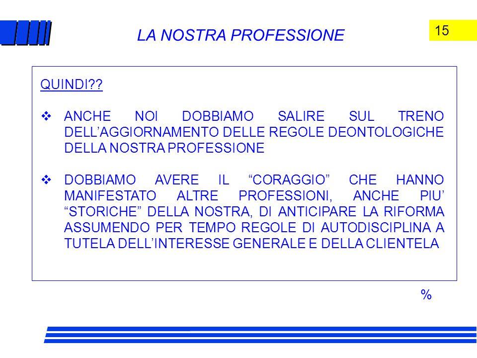 15 LA NOSTRA PROFESSIONE QUINDI .