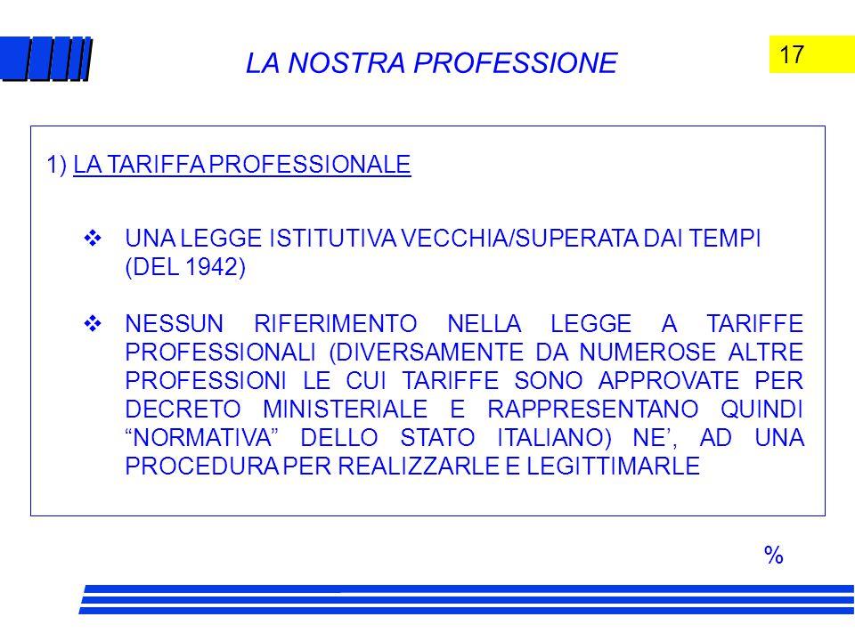 17 LA NOSTRA PROFESSIONE  UNA LEGGE ISTITUTIVA VECCHIA/SUPERATA DAI TEMPI (DEL 1942)  NESSUN RIFERIMENTO NELLA LEGGE A TARIFFE PROFESSIONALI (DIVERSAMENTE DA NUMEROSE ALTRE PROFESSIONI LE CUI TARIFFE SONO APPROVATE PER DECRETO MINISTERIALE E RAPPRESENTANO QUINDI NORMATIVA DELLO STATO ITALIANO) NE', AD UNA PROCEDURA PER REALIZZARLE E LEGITTIMARLE 1) LA TARIFFA PROFESSIONALE %
