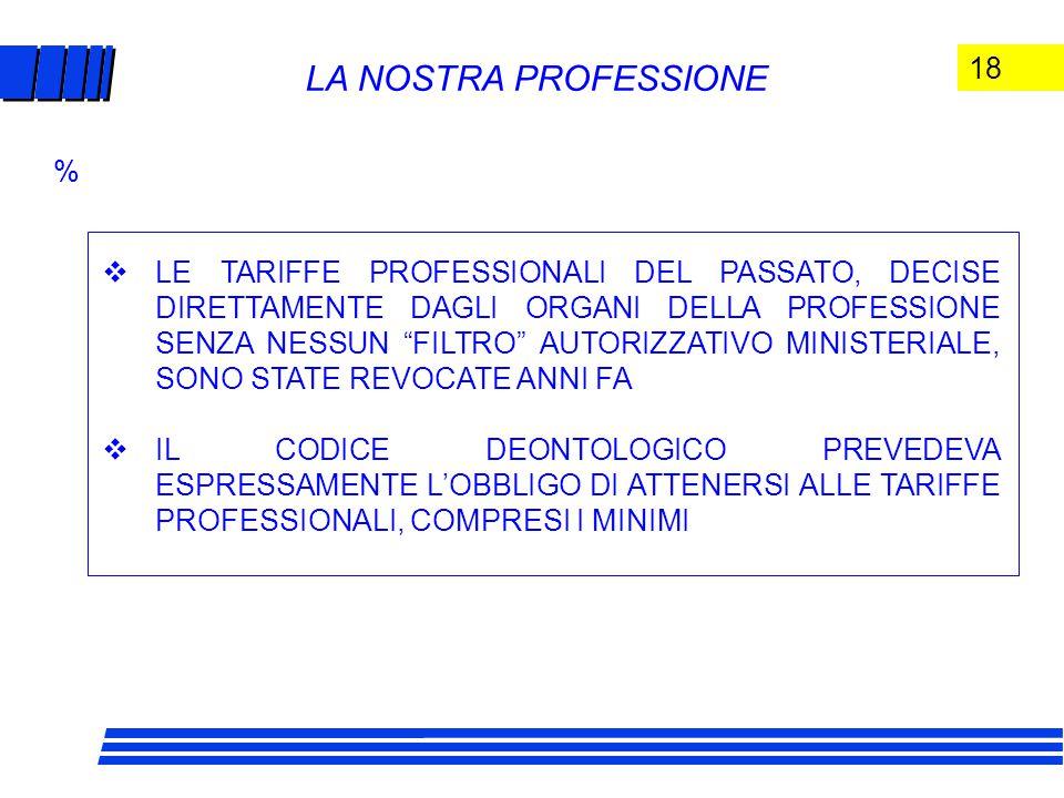 18 LA NOSTRA PROFESSIONE  LE TARIFFE PROFESSIONALI DEL PASSATO, DECISE DIRETTAMENTE DAGLI ORGANI DELLA PROFESSIONE SENZA NESSUN FILTRO AUTORIZZATIVO MINISTERIALE, SONO STATE REVOCATE ANNI FA  IL CODICE DEONTOLOGICO PREVEDEVA ESPRESSAMENTE L'OBBLIGO DI ATTENERSI ALLE TARIFFE PROFESSIONALI, COMPRESI I MINIMI %