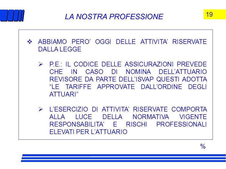 19 LA NOSTRA PROFESSIONE  ABBIAMO PERO' OGGI DELLE ATTIVITA' RISERVATE DALLA LEGGE  P.E.: IL CODICE DELLE ASSICURAZIONI PREVEDE CHE IN CASO DI NOMINA DELL'ATTUARIO REVISORE DA PARTE DELL'ISVAP QUESTI ADOTTA LE TARIFFE APPROVATE DALL'ORDINE DEGLI ATTUARI  L'ESERCIZIO DI ATTIVITA' RISERVATE COMPORTA ALLA LUCE DELLA NORMATIVA VIGENTE RESPONSABILITA' E RISCHI PROFESSIONALI ELEVATI PER L'ATTUARIO %