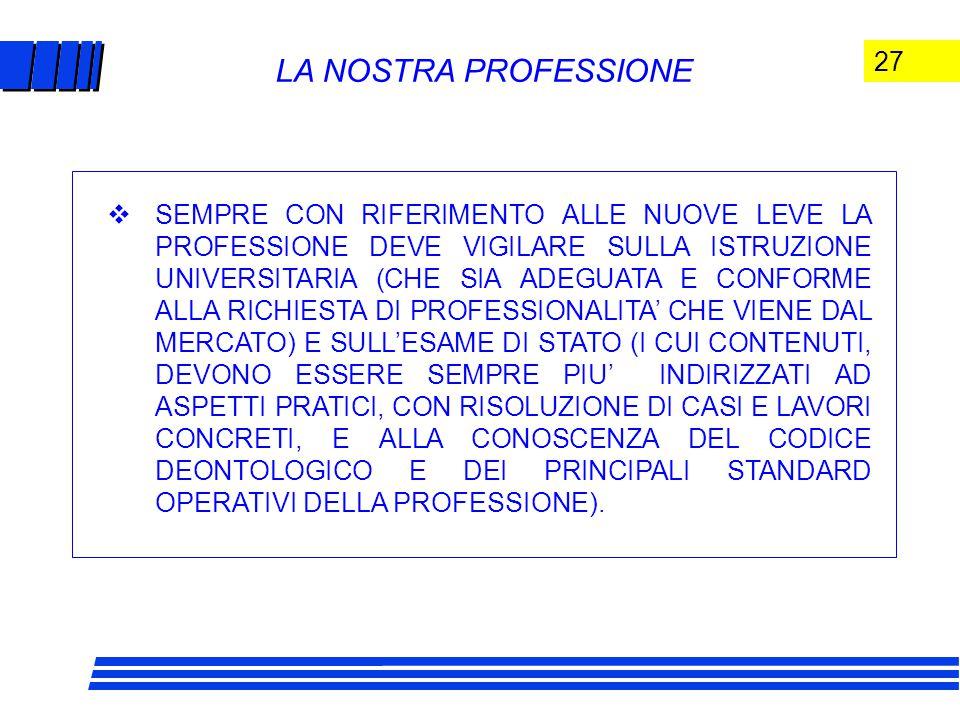 27 LA NOSTRA PROFESSIONE  SEMPRE CON RIFERIMENTO ALLE NUOVE LEVE LA PROFESSIONE DEVE VIGILARE SULLA ISTRUZIONE UNIVERSITARIA (CHE SIA ADEGUATA E CONFORME ALLA RICHIESTA DI PROFESSIONALITA' CHE VIENE DAL MERCATO) E SULL'ESAME DI STATO (I CUI CONTENUTI, DEVONO ESSERE SEMPRE PIU' INDIRIZZATI AD ASPETTI PRATICI, CON RISOLUZIONE DI CASI E LAVORI CONCRETI, E ALLA CONOSCENZA DEL CODICE DEONTOLOGICO E DEI PRINCIPALI STANDARD OPERATIVI DELLA PROFESSIONE).