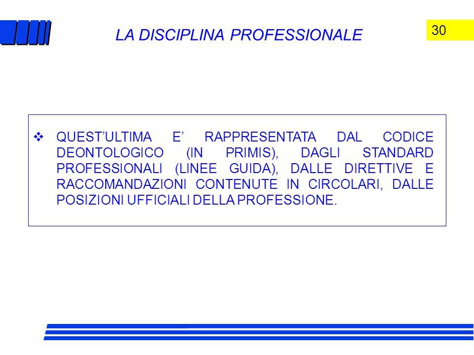 30 LA DISCIPLINA PROFESSIONALE  QUEST'ULTIMA E' RAPPRESENTATA DAL CODICE DEONTOLOGICO (IN PRIMIS), DAGLI STANDARD PROFESSIONALI (LINEE GUIDA), DALLE DIRETTIVE E RACCOMANDAZIONI CONTENUTE IN CIRCOLARI, DALLE POSIZIONI UFFICIALI DELLA PROFESSIONE.