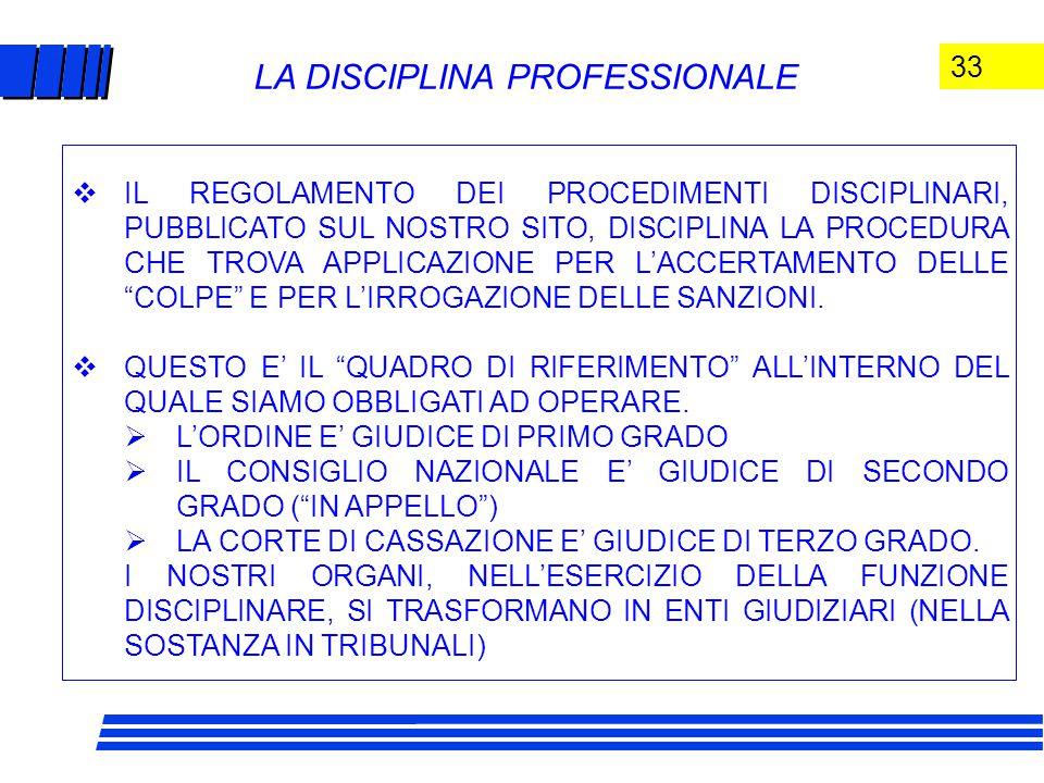 33 LA DISCIPLINA PROFESSIONALE  IL REGOLAMENTO DEI PROCEDIMENTI DISCIPLINARI, PUBBLICATO SUL NOSTRO SITO, DISCIPLINA LA PROCEDURA CHE TROVA APPLICAZIONE PER L'ACCERTAMENTO DELLE COLPE E PER L'IRROGAZIONE DELLE SANZIONI.