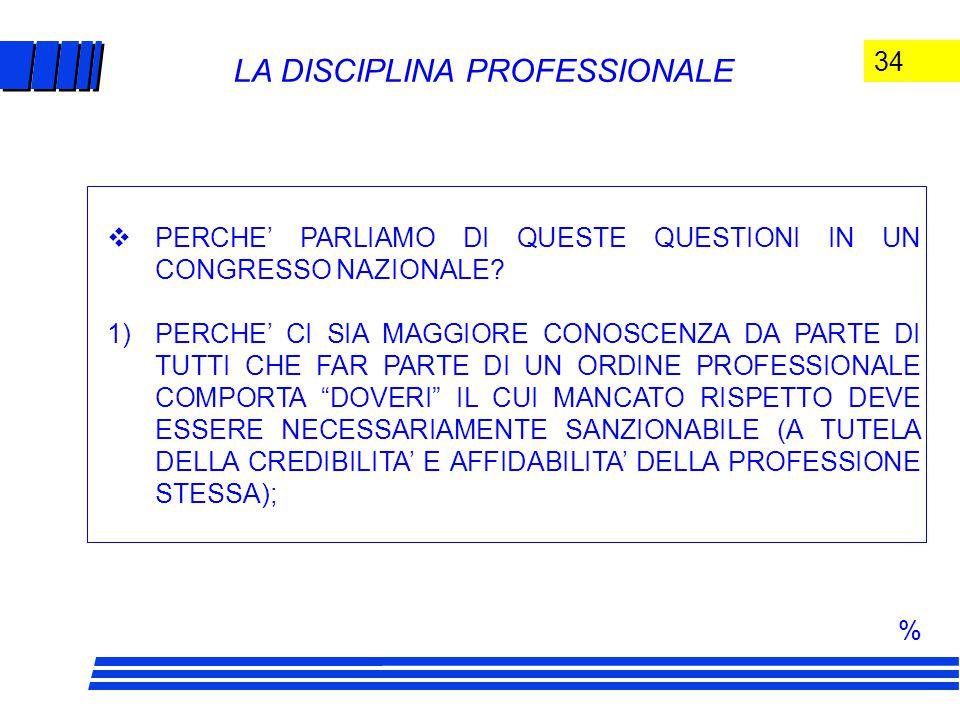 34 LA DISCIPLINA PROFESSIONALE  PERCHE' PARLIAMO DI QUESTE QUESTIONI IN UN CONGRESSO NAZIONALE.