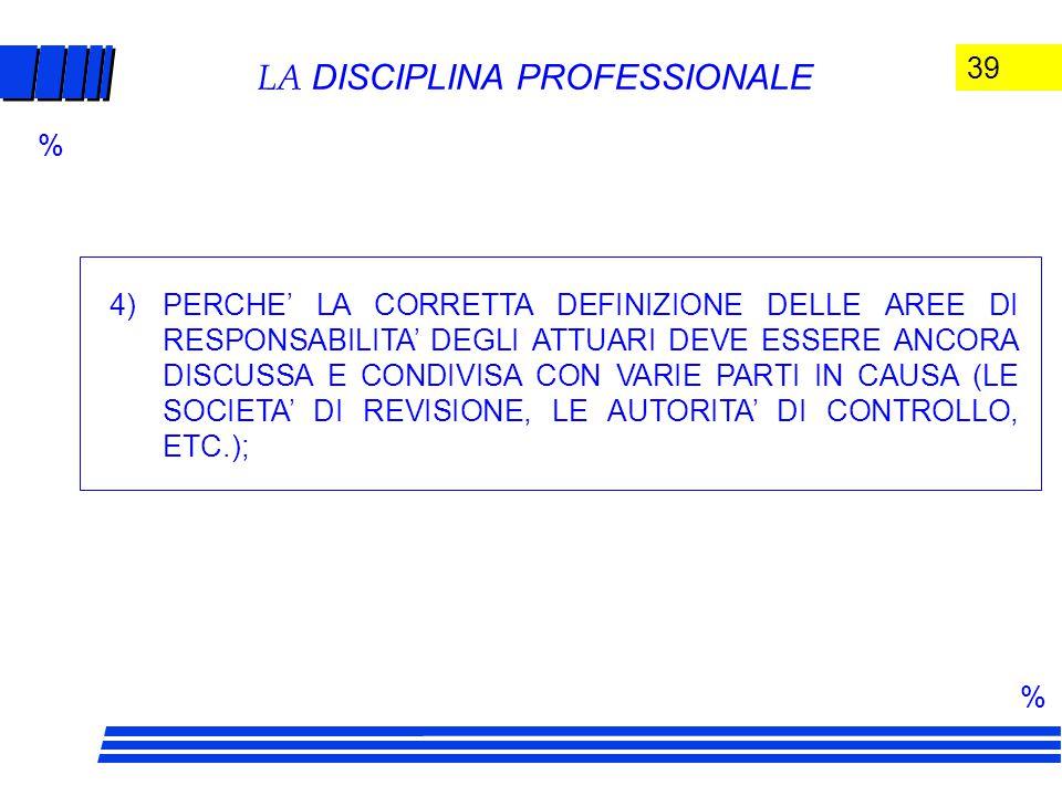 39 LA DISCIPLINA PROFESSIONALE 4)PERCHE' LA CORRETTA DEFINIZIONE DELLE AREE DI RESPONSABILITA' DEGLI ATTUARI DEVE ESSERE ANCORA DISCUSSA E CONDIVISA CON VARIE PARTI IN CAUSA (LE SOCIETA' DI REVISIONE, LE AUTORITA' DI CONTROLLO, ETC.); % %
