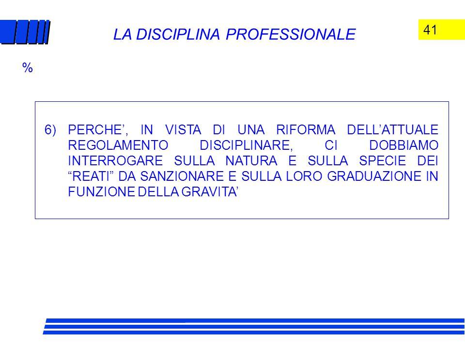 41 LA DISCIPLINA PROFESSIONALE 6)PERCHE', IN VISTA DI UNA RIFORMA DELL'ATTUALE REGOLAMENTO DISCIPLINARE, CI DOBBIAMO INTERROGARE SULLA NATURA E SULLA SPECIE DEI REATI DA SANZIONARE E SULLA LORO GRADUAZIONE IN FUNZIONE DELLA GRAVITA' %