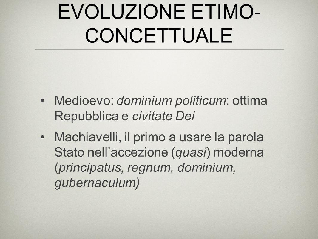 EVOLUZIONE ETIMO- CONCETTUALE Medioevo: dominium politicum: ottima Repubblica e civitate Dei Machiavelli, il primo a usare la parola Stato nell'accezione (quasi) moderna (principatus, regnum, dominium, gubernaculum)