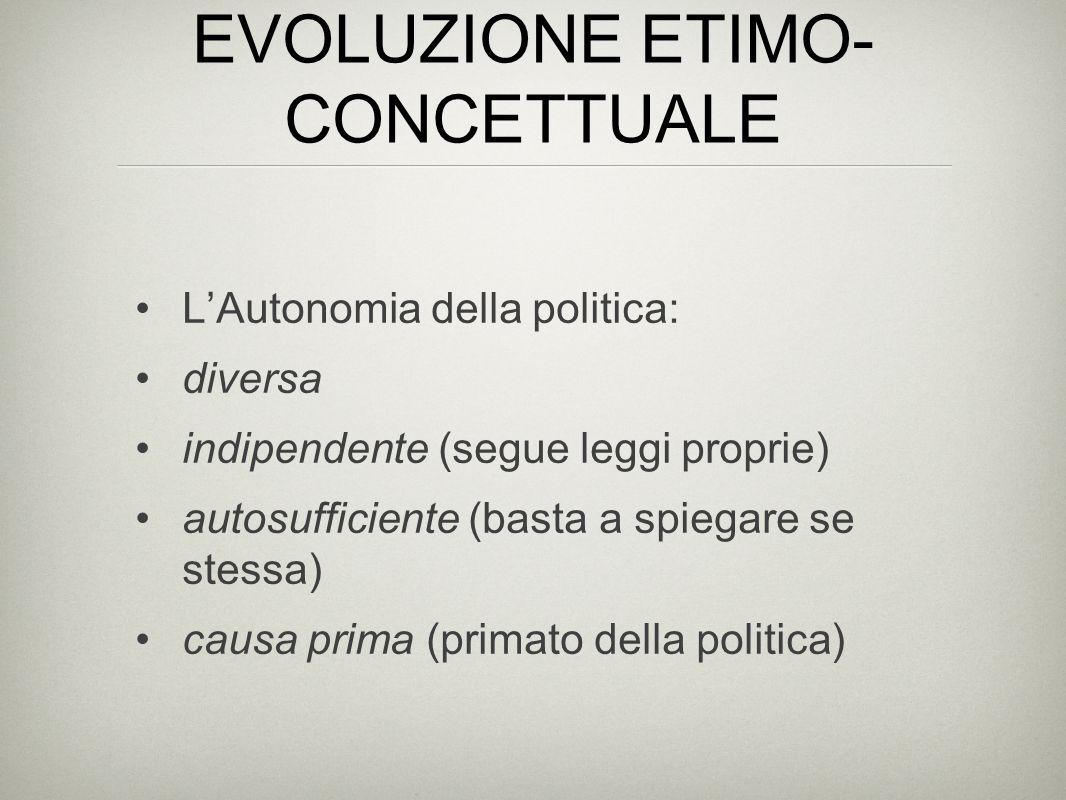 EVOLUZIONE ETIMO- CONCETTUALE Machiavelli (1469-1527) diversità dalla morale e dalla religione Dalla differenza morale alla distinzione dalla società (dal Medioevo, la fictio juris) Dapprima Ordine politico e individui/istituzioni (chiesa, assemblee) poi - con Locke - il popolo