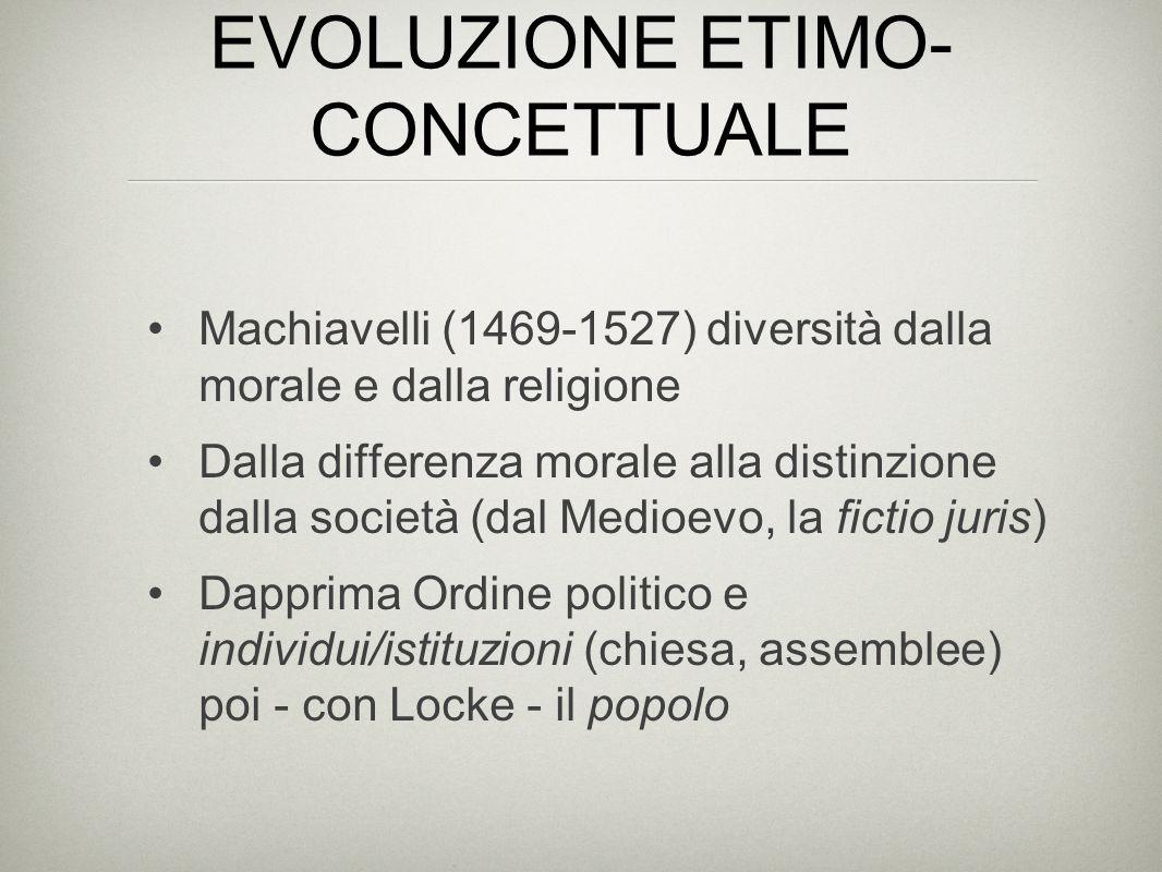 EVOLUZIONE ETIMO- CONCETTUALE Dottrina naturale e contratto sociale Pactum civitatis (societatis) vs.