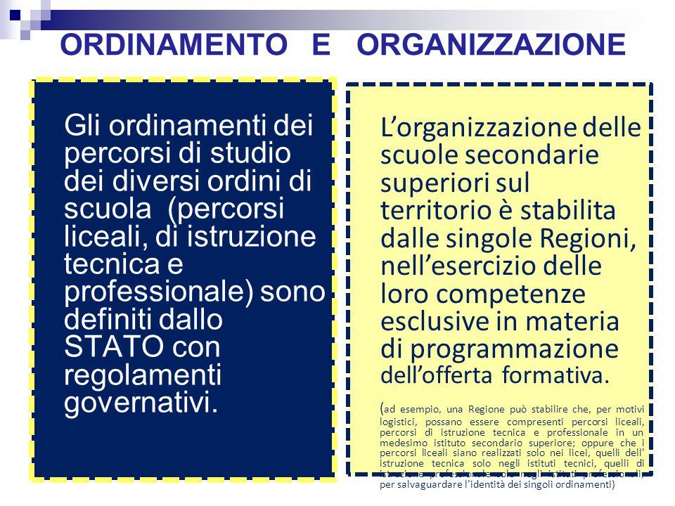 ORDINAMENTO E ORGANIZZAZIONE Gli ordinamenti dei percorsi di studio dei diversi ordini di scuola (percorsi liceali, di istruzione tecnica e professionale) sono definiti dallo STATO con regolamenti governativi.