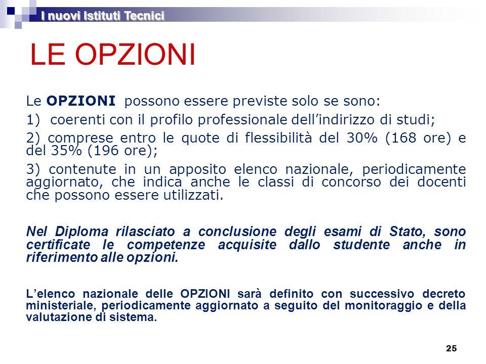 25 LE OPZIONI Le OPZIONI possono essere previste solo se sono: 1) coerenti con il profilo professionale dell'indirizzo di studi; 2) comprese entro le