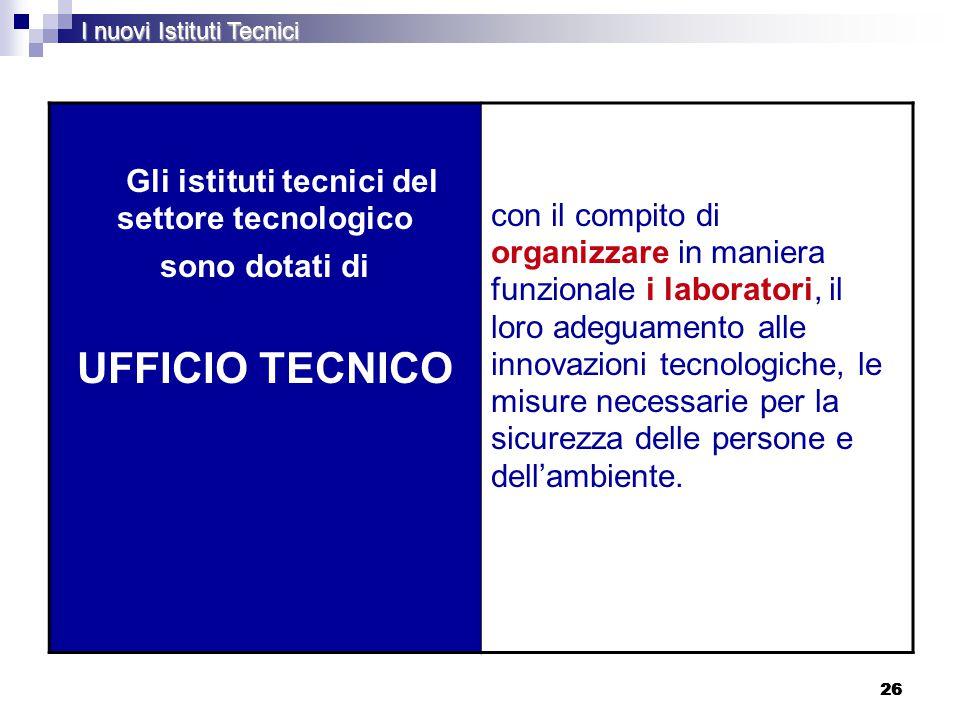 26 I nuovi Istituti Tecnici Gli istituti tecnici del settore tecnologico sono dotati di UFFICIO TECNICO con il compito di organizzare in maniera funzi