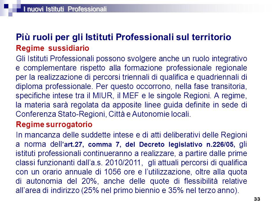 Più ruoli per gli Istituti Professionali sul territorio Regime sussidiario Gli Istituti Professionali possono svolgere anche un ruolo integrativo e co