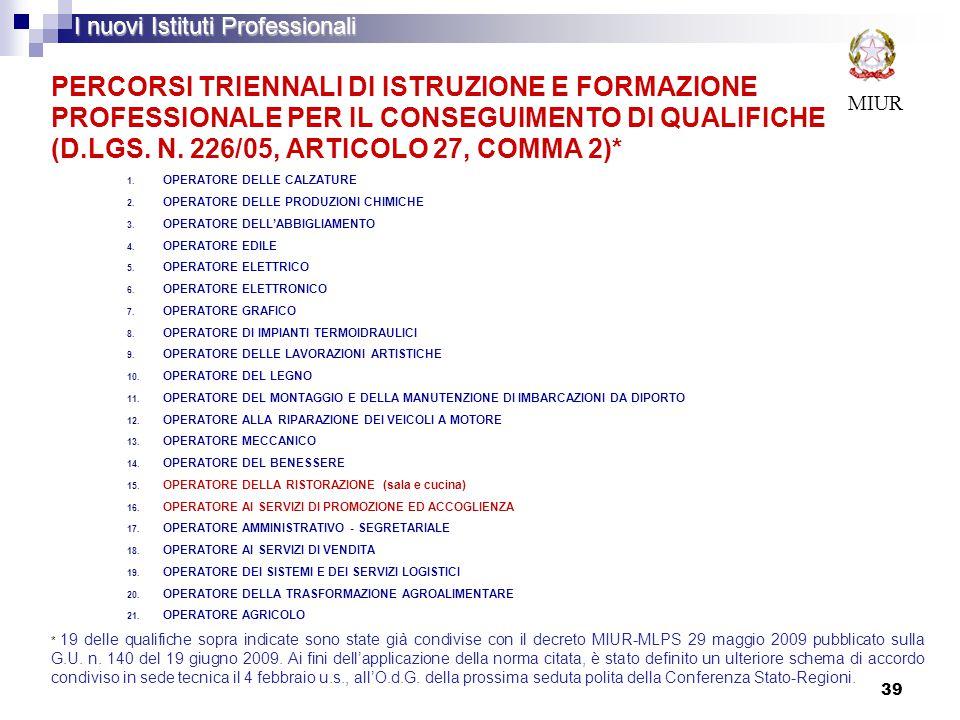 PERCORSI TRIENNALI DI ISTRUZIONE E FORMAZIONE PROFESSIONALE PER IL CONSEGUIMENTO DI QUALIFICHE (D.LGS. N. 226/05, ARTICOLO 27, COMMA 2)* 1. OPERATORE