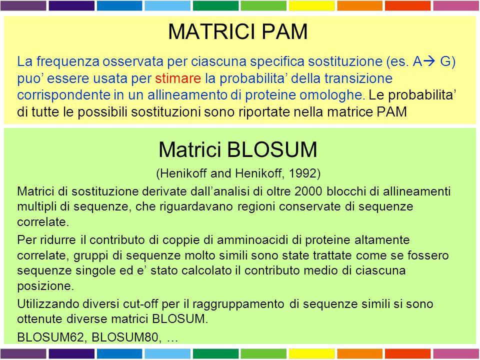 MATRICI PAM (Dayhoff et al. 1978) Sono basate sul concetto di mutazione puntiforme accettata, Point Accepted Mutation (PAM). Le prime matrici PAM sono