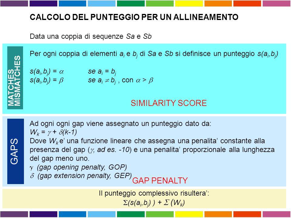 L'utilizzo della matrice di similarita' appropriata per ciascuna analisi e' cruciale per avere buoni risultati. Infatti relazioni importanti da un pun
