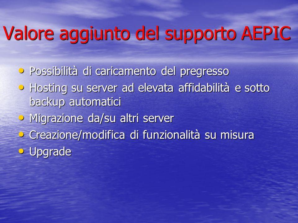 Valore aggiunto del supporto AEPIC Possibilità di caricamento del pregresso Possibilità di caricamento del pregresso Hosting su server ad elevata affi