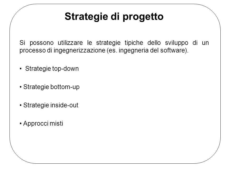 Strategie di progetto Si possono utilizzare le strategie tipiche dello sviluppo di un processo di ingegnerizzazione (es.