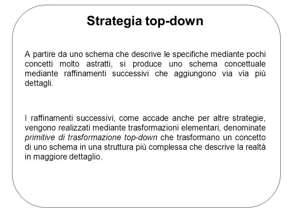 Strategia top-down A partire da uno schema che descrive le specifiche mediante pochi concetti molto astratti, si produce uno schema concettuale mediante raffinamenti successivi che aggiungono via via più dettagli.