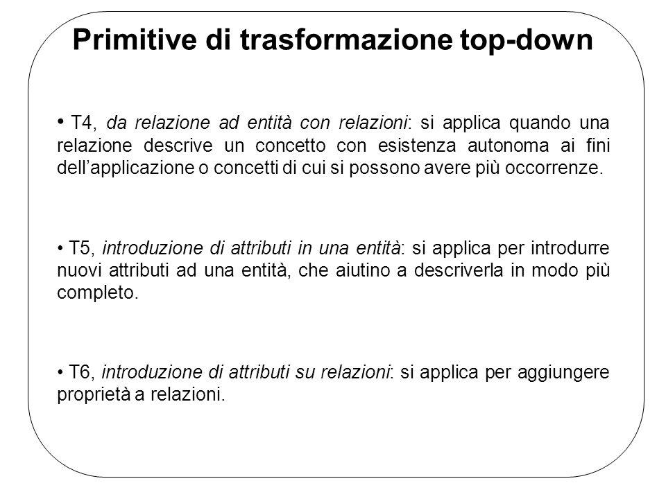 Primitive di trasformazione top-down T4, da relazione ad entità con relazioni: si applica quando una relazione descrive un concetto con esistenza autonoma ai fini dell'applicazione o concetti di cui si possono avere più occorrenze.