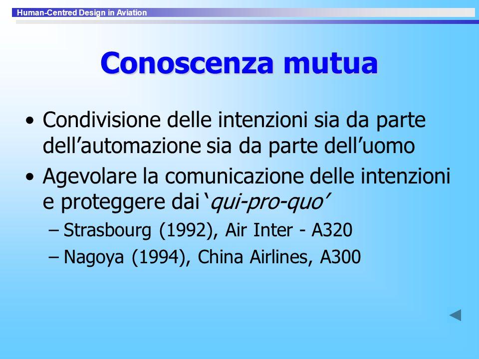 Human-Centred Design in Aviation Conoscenza mutua Condivisione delle intenzioni sia da parte dell'automazione sia da parte dell'uomo Agevolare la comu