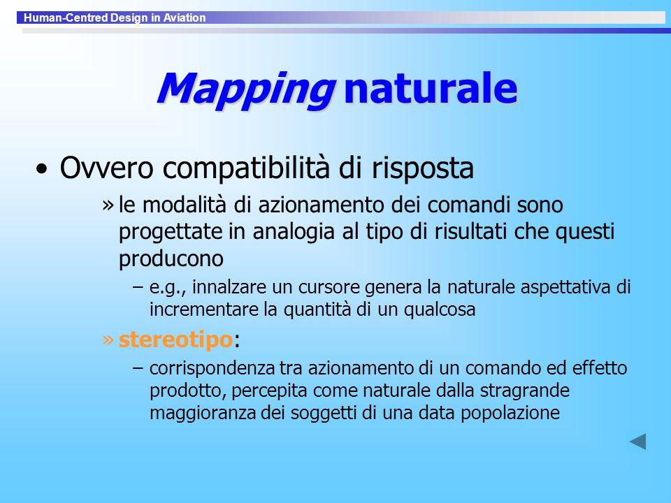 Human-Centred Design in Aviation Mapping naturale Ovvero compatibilità di risposta »le modalità di azionamento dei comandi sono progettate in analogia