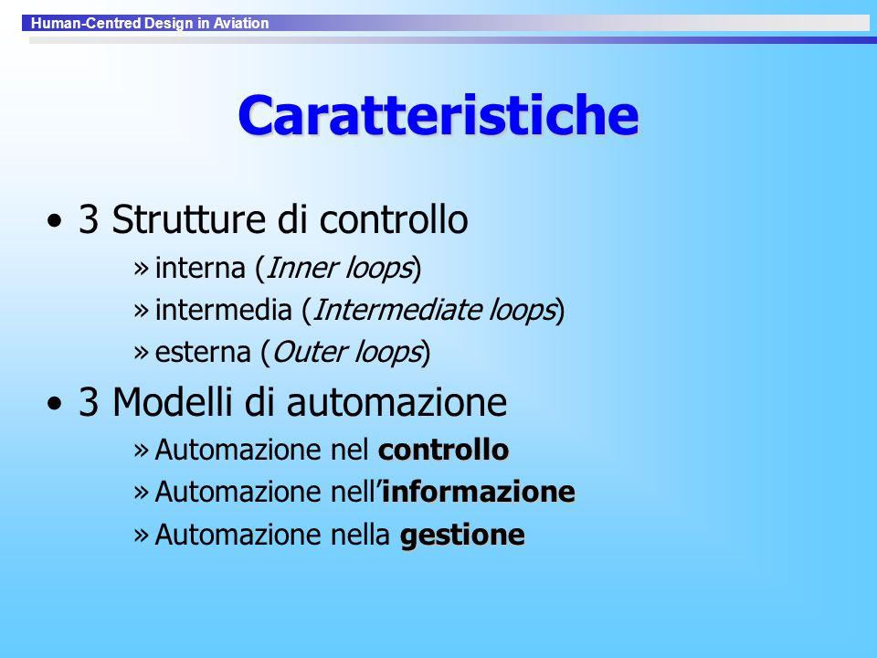 Human-Centred Design in Aviation Caratteristiche 3 Strutture di controllo »interna (Inner loops) »intermedia (Intermediate loops) »esterna (Outer loop