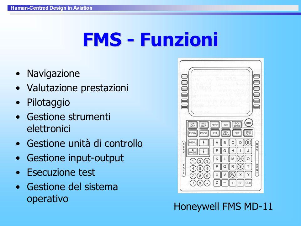 Human-Centred Design in Aviation FMS - Funzioni Navigazione Valutazione prestazioni Pilotaggio Gestione strumenti elettronici Gestione unità di contro