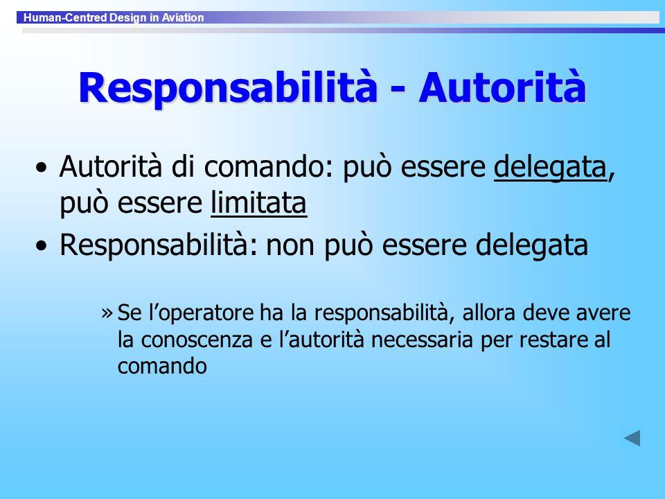 Human-Centred Design in Aviation Responsabilità - Autorità Autorità di comando: può essere delegata, può essere limitata Responsabilità: non può esser