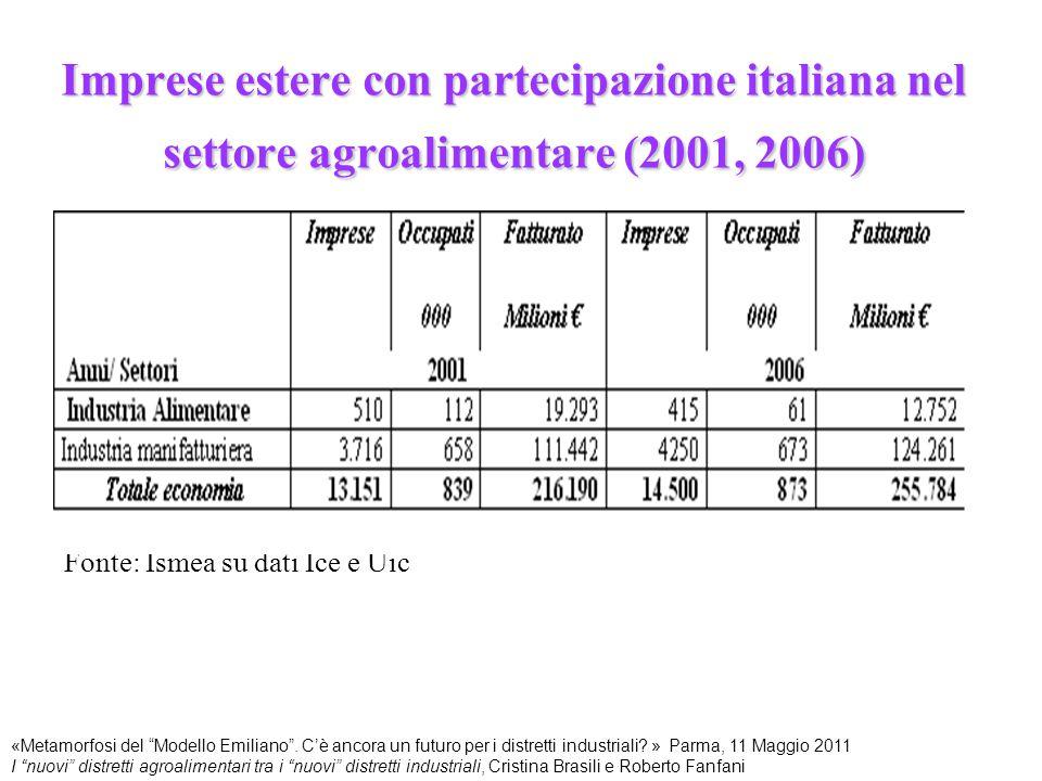 """Imprese estere con partecipazione italiana nel settore agroalimentare (2001, 2006) Fonte: Ismea su dati Ice e Uic «Metamorfosi del """"Modello Emiliano""""."""