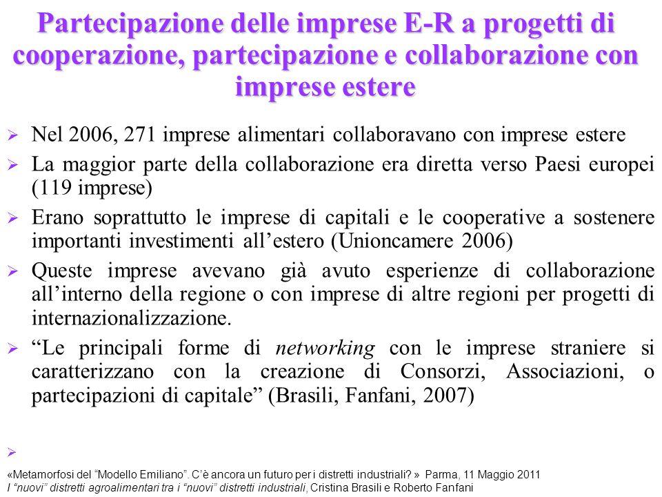 Partecipazione delle imprese E-R a progetti di cooperazione, partecipazione e collaborazione con imprese estere  Nel 2006, 271 imprese alimentari col