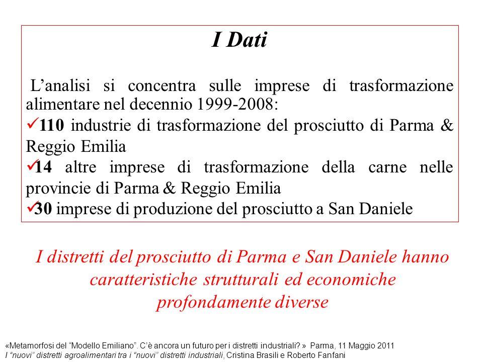 I Dati L'analisi si concentra sulle imprese di trasformazione alimentare nel decennio 1999-2008: 110 industrie di trasformazione del prosciutto di Par