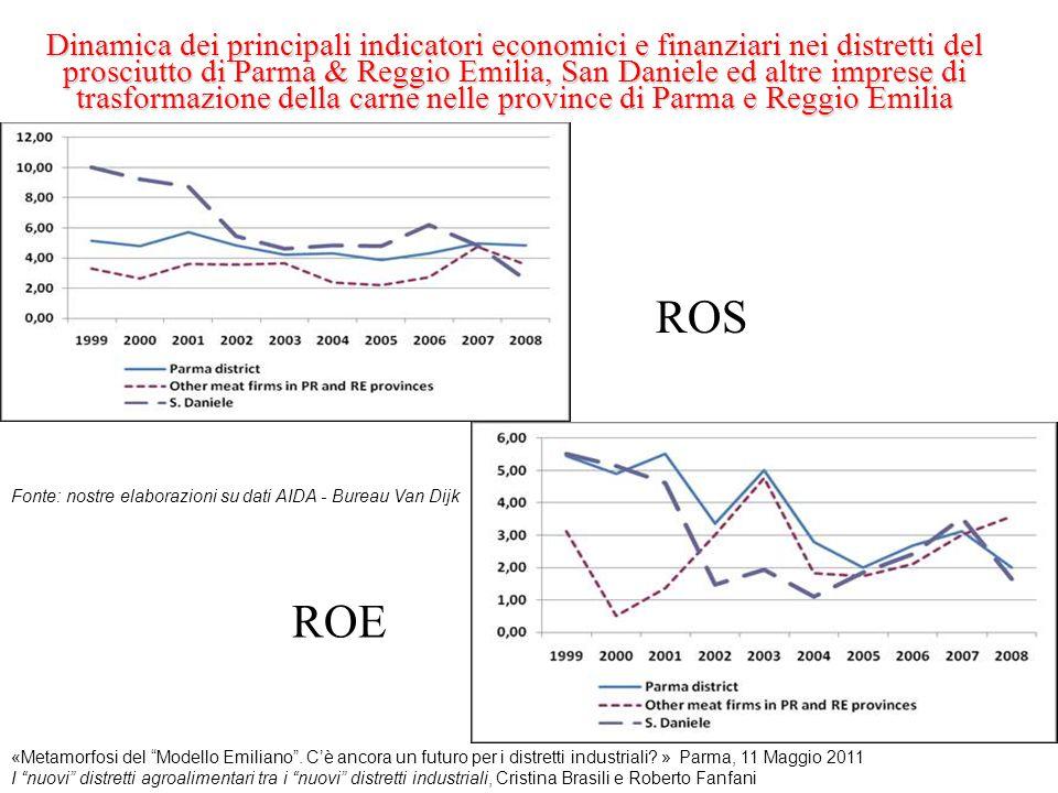 """«Metamorfosi del """"Modello Emiliano"""". C'è ancora un futuro per i distretti industriali? » Parma, 11 Maggio 2011 I """"nuovi"""" distretti agroalimentari tra"""