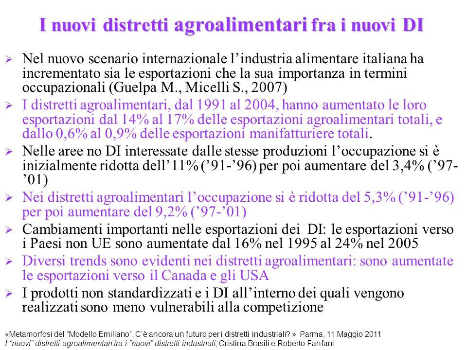 Emilia Romagna: Import-Export di prodotti agroalimentari (milioni di euro e % sul totale) Fonte: elaborazioni ICE su dati ISTAT «Metamorfosi del Modello Emiliano .