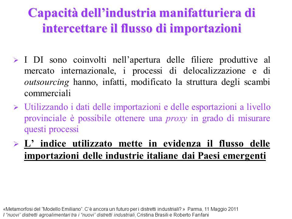 Capacità dell'industria manifatturiera di intercettare il flusso di importazioni  I DI sono coinvolti nell'apertura delle filiere produttive al merca