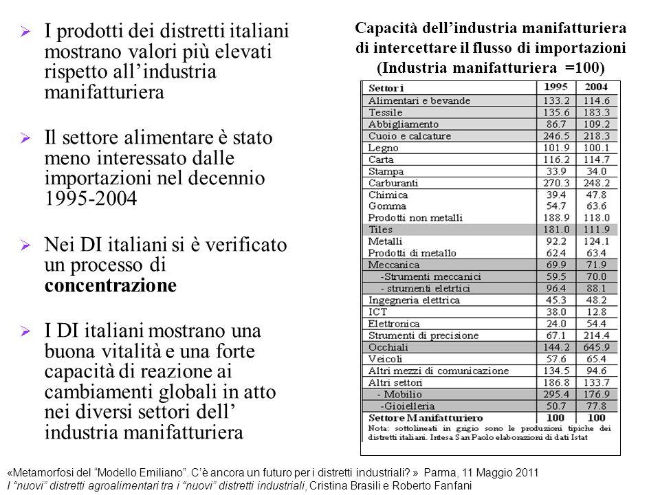 DI in Italia per tipologia produttiva ( ISTAT 2001)  156 DI sono stati identificati utilizzando i dati dei censimenti dell'Istat (2001), solamente 7 hanno una specializzazione nell'industria alimentare  questi ultimi sono sottostimati: rappresenano il 4,5% del totale, con un numero di imprese ed occupazione inferiore al 2% dei DI considerati; sono localizzati nelle regioni del Nord.