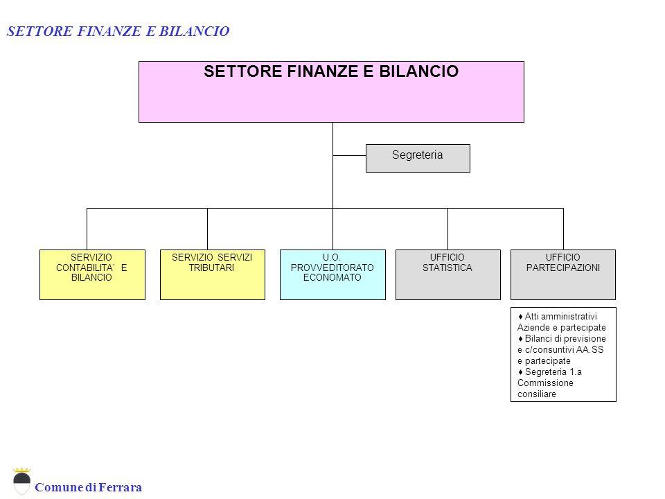 Comune di Ferrara SERVIZIO CONTABILITA' E BILANCIO SETTORE FINANZE E BILANCIO SERVIZIO SERVIZI TRIBUTARI U.O.