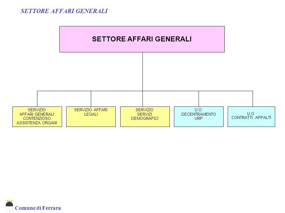 Comune di Ferrara U.O.