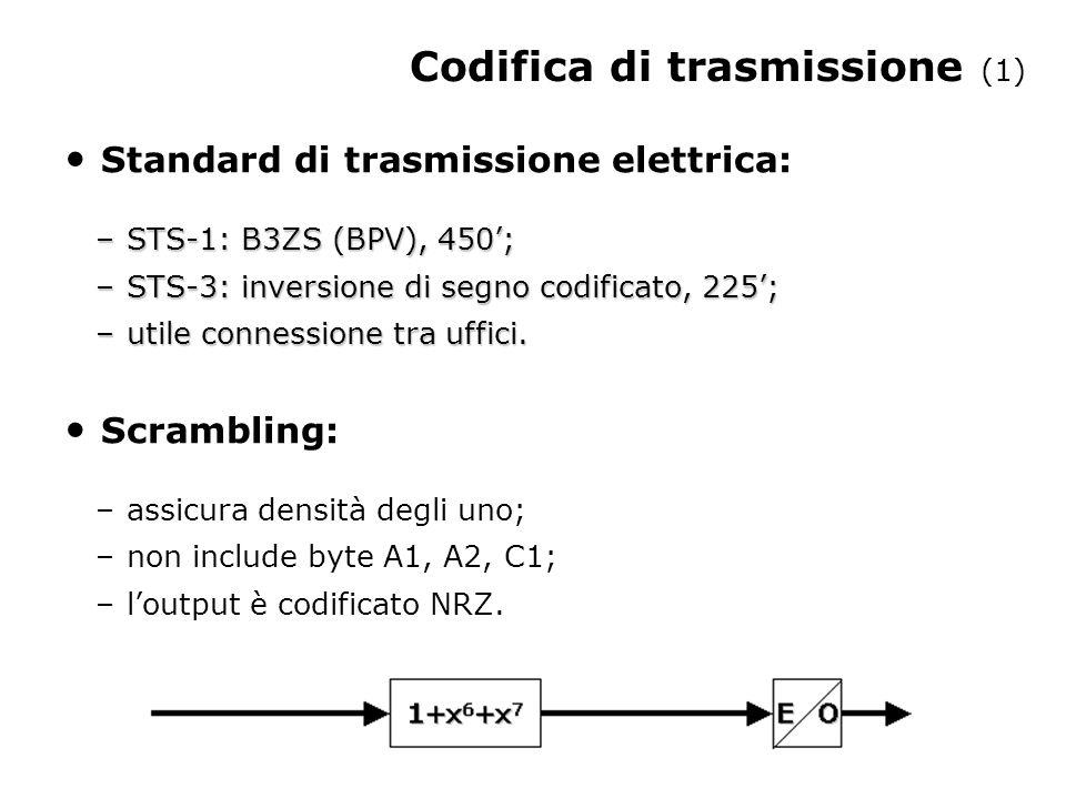Codifica di trasmissione (1) Standard di trasmissione elettrica: –STS-1: B3ZS (BPV), 450'; –STS-3: inversione di segno codificato, 225'; –utile connessione tra uffici.