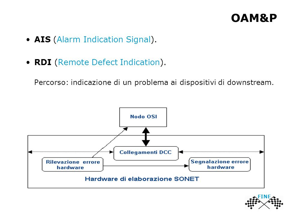 OAM&P AIS (Alarm Indication Signal). RDI (Remote Defect Indication).