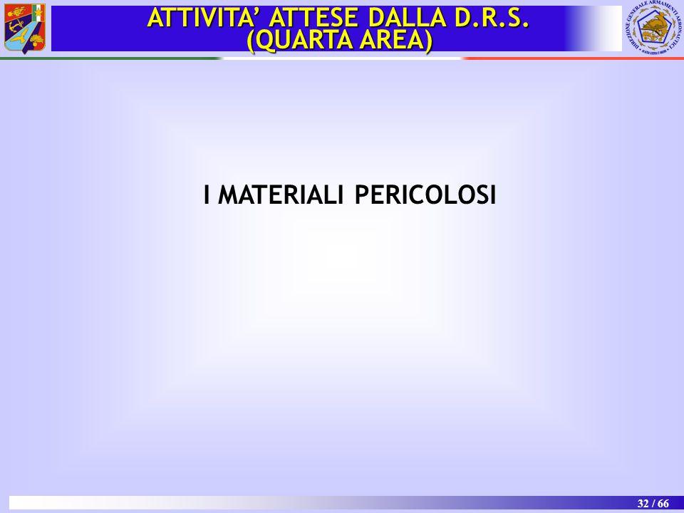 32 / 66 I MATERIALI PERICOLOSI ATTIVITA' ATTESE DALLA D.R.S. (QUARTA AREA)