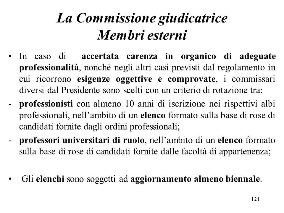 121 La Commissione giudicatrice Membri esterni In caso di accertata carenza in organico di adeguate professionalità, nonché negli altri casi previsti