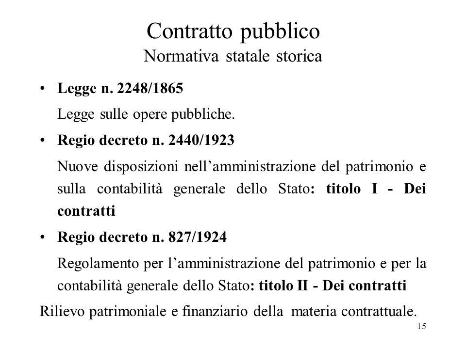 15 Contratto pubblico Normativa statale storica Legge n. 2248/1865 Legge sulle opere pubbliche. Regio decreto n. 2440/1923 Nuove disposizioni nell'amm